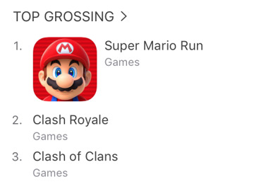 Suepr Mario Run Top Grossing