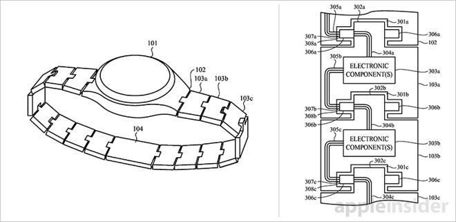 Apple si patentoval multifunkční modulární řemínky pro Apple Watch