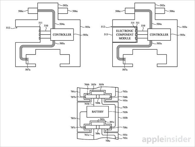 Apple bude mať multifunkčné remienky!