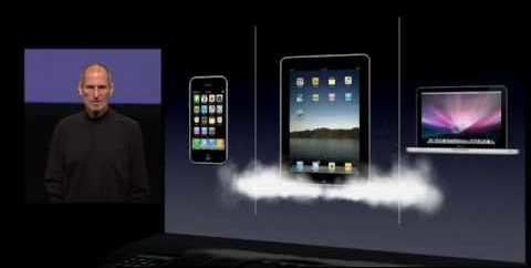 Editorial: The future of Steve Jobs' iPad vision for Post-PC computing, part 2