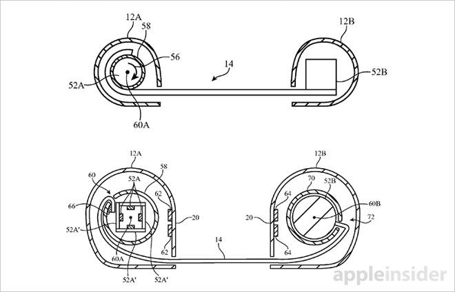 Apple si chce patentovat elektronické zařízení se srolovatelným displejem